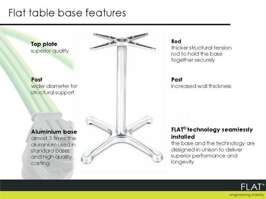 Flat Technology GBT2