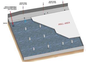 sm masinag Rainwater carchment tank