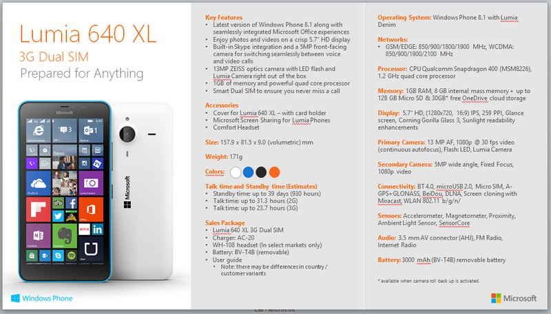microsoft Lumia 640 XL 3G 0