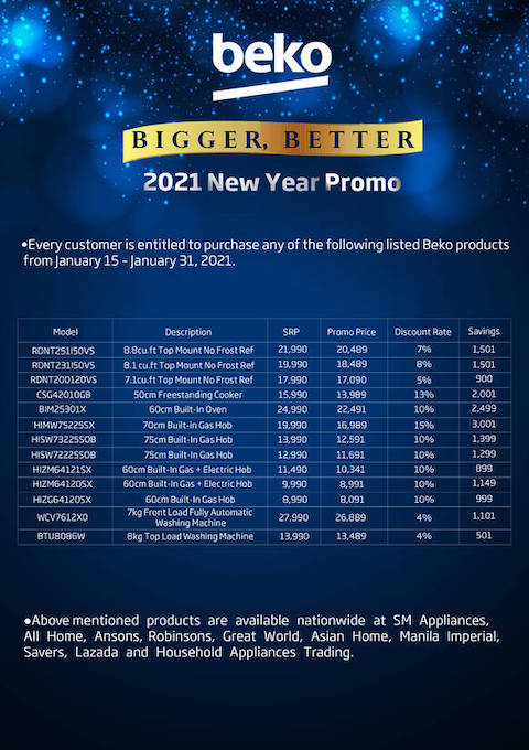 Beko Starts The New Year with BIGGER, BETTER PROMO