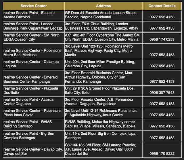 realme Opens 8 New Service Centers In PH