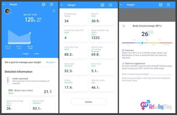 realme Smart Scale health measurements